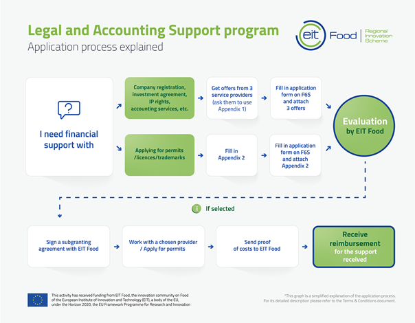 Legal_Accounting_Support (originál)