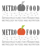 The Infrastructure for promoting Metrology in Food and Nutrition